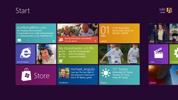 Thời gian khởi động của Windows 8 chỉ mất 8 giây | Thoi gian khoi dong window 8 chi mat 8 giay | Boot time, Microsoft, Windows 8 |
