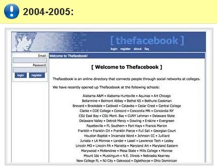 Lần thay đổi giao diện của Facebook năm 2004-2005