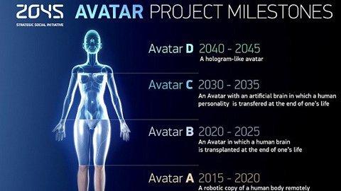 Dự án này tiến tới cấy ghép não người sống lên cơ thể robot.