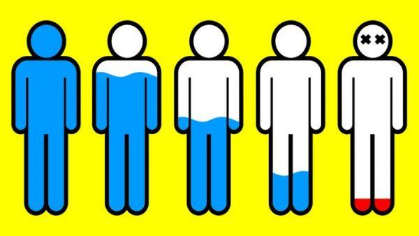 Số ngày một người có thể sống mà không có nước