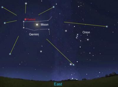 Vị trí chòm sao Orion - ảnh minh họa