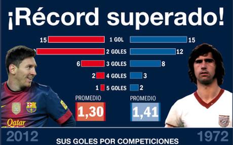 Müller vui mừng vì kỷ lục đã được phá bỏ