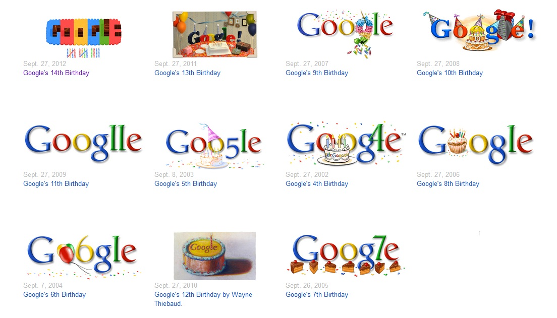 Logo mừng sinh nhật Google qua các năm