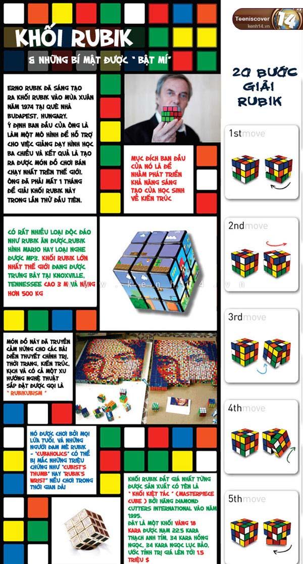 Những điều thú vị về khối lập phương rubik (cube)