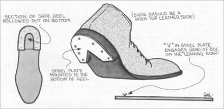 Cấu tạo gót giày của Michael Jackson.