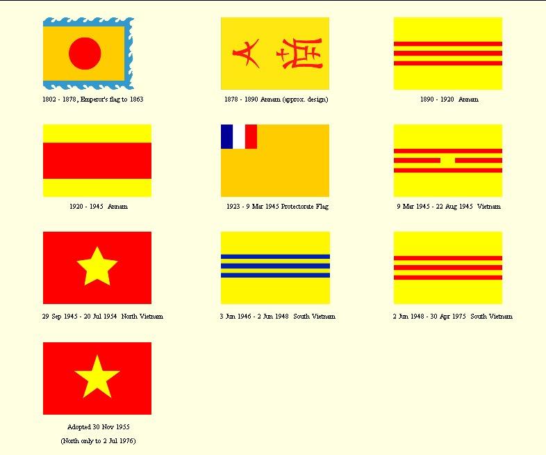 Các lá cờ trong lịch sử Việt Nam