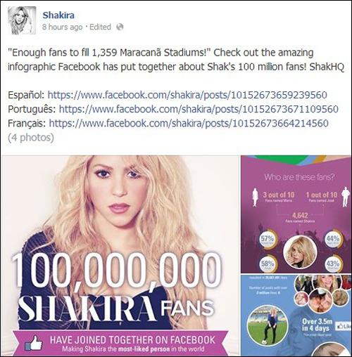 Shakira đạt kỷ lục 100 triệu người thích trên Facebook