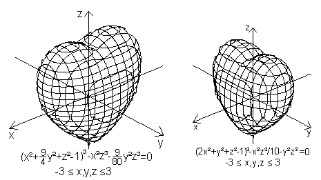 Heart Equation 3d