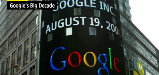 Những con số trong thập kỷ lớn của Google