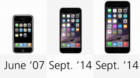 Sự khác biệt thú vị giữa các đời iPhone