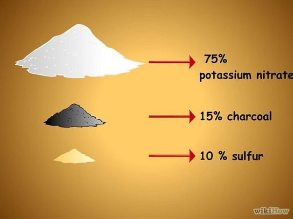 3 thành phần chính của pháo hoa là: hỏa tiêu, lưu huỳnh và than củi