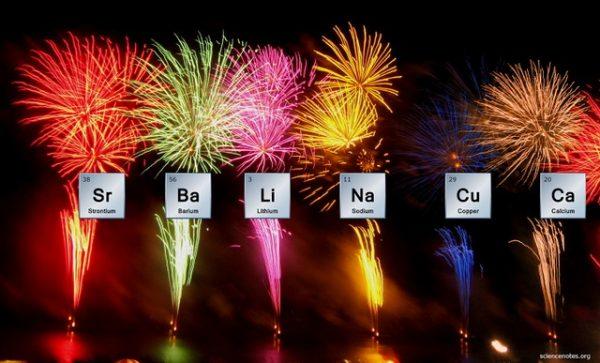 Trong pháo hoa, đốt các bột kim loại khác nhau sẽ cho màu khác nhau