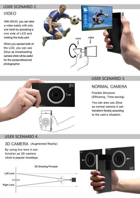 Ý tưởng camera chụp ảnh kép độc đáo