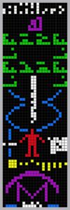 Mô tả bằng màu sắc thông điệp Arecibo. Ảnh: Wikipedia