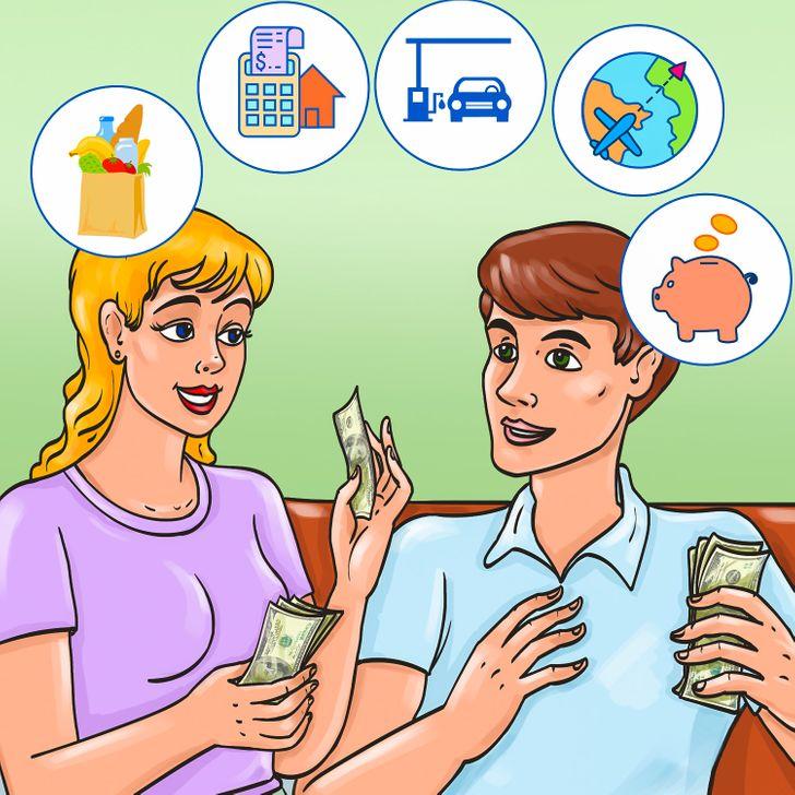 Chia sẻ tài chính