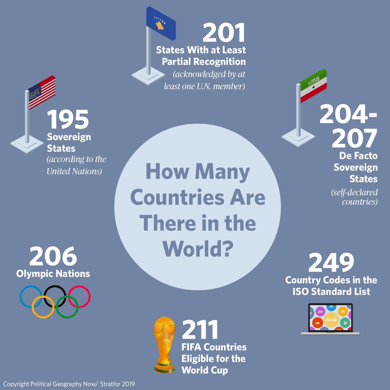 """Ảnh đồ họa thông tin tham khảo nhanh cho câu trả lời trong bài viết này. Được tạo bởi Stratfor và PolGeoNow. Lưu ý rằng tham chiếu đến """"204-207 các quốc gia có chủ quyền trên thực tế"""" là từ trước khi chúng tôi xóa """"Nhà nước Hồi giáo"""" khỏi danh sách."""