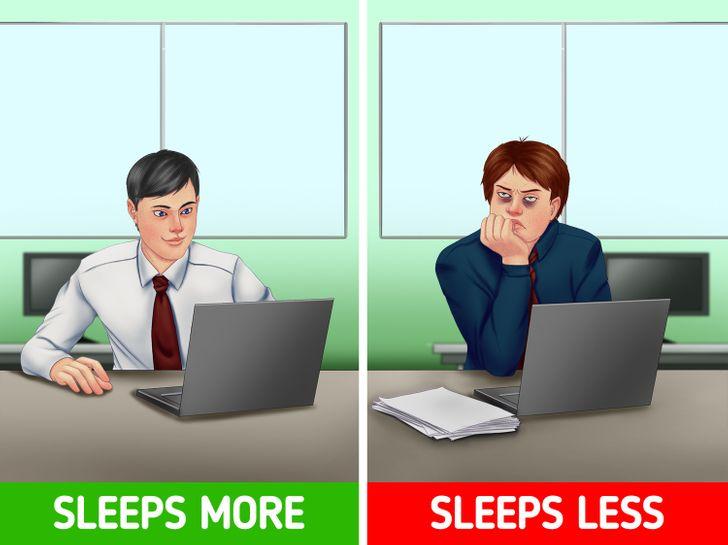 Theonghiên cứu của OnBuy, nhân viên ngủ trung bình 6 giờ 36 phút trong các ngày trong tuần, chỉ 1 trong 2ngườingủ đủ 8 giờ mỗi đêm.
