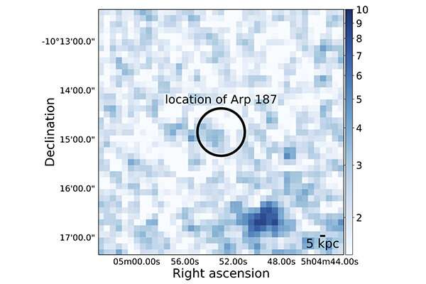 Hình ảnh tia X (8-24 keV) của Arp 187 do vệ tinh tia X NuSTAR của NASA thu được. Vòng tròn màu đen hiển thị vị trí của Arp 187, hiển thị không phát hiện. Nhà cung cấp: Ichikawa et al.