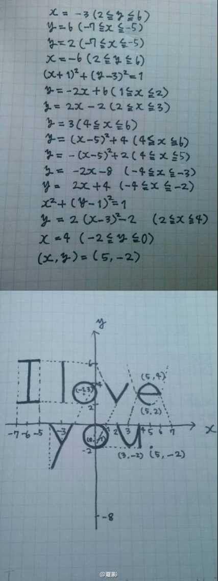 Đây là cách vẽ tôi yêu bạn bằng cách sử dụng nhiều đồ thị toán học. Ảnh: coolmathway