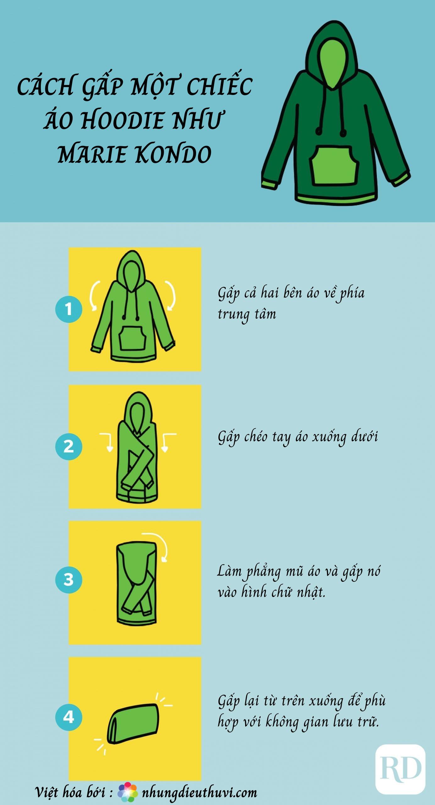 Cách gấp áo hoodie