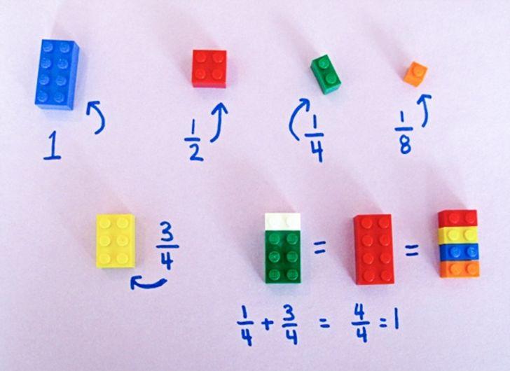 Legos là một công cụ hoàn hảo để dạy con bạn cách giải các bài toán dễ và hiểu một số khái niệm trừu tượng.
