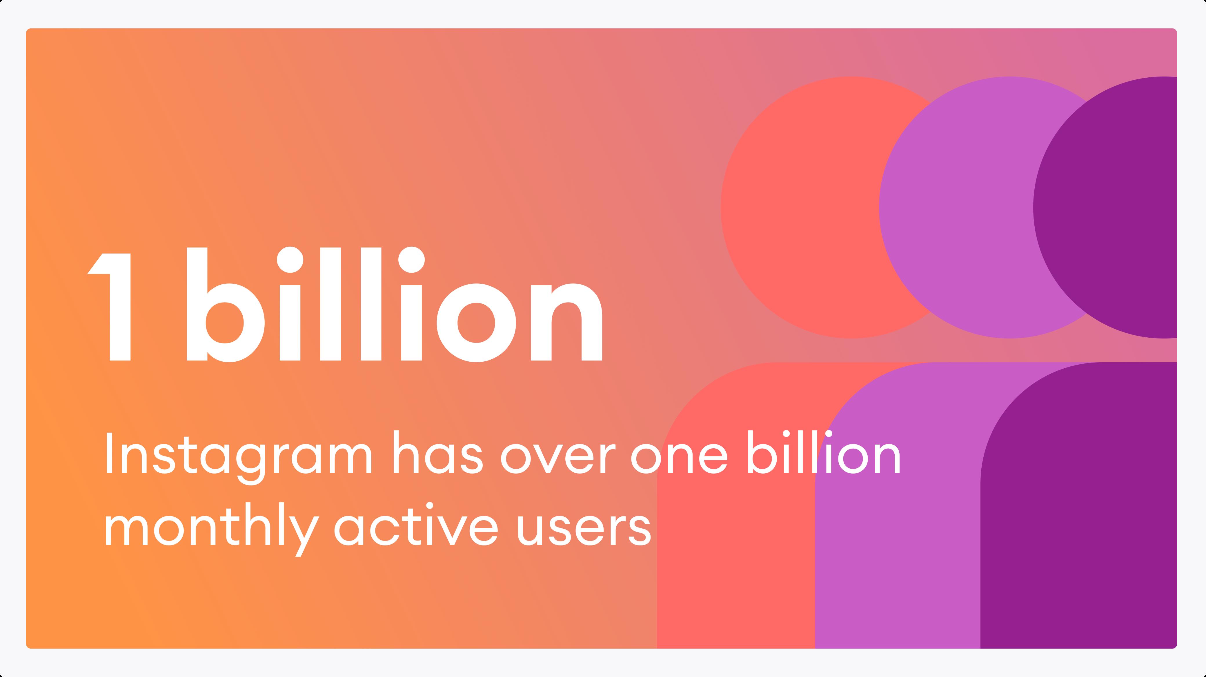 ứng dụng Instagram có hơn một tỷ người dùng hoạt động hàng tháng trên toàn cầu