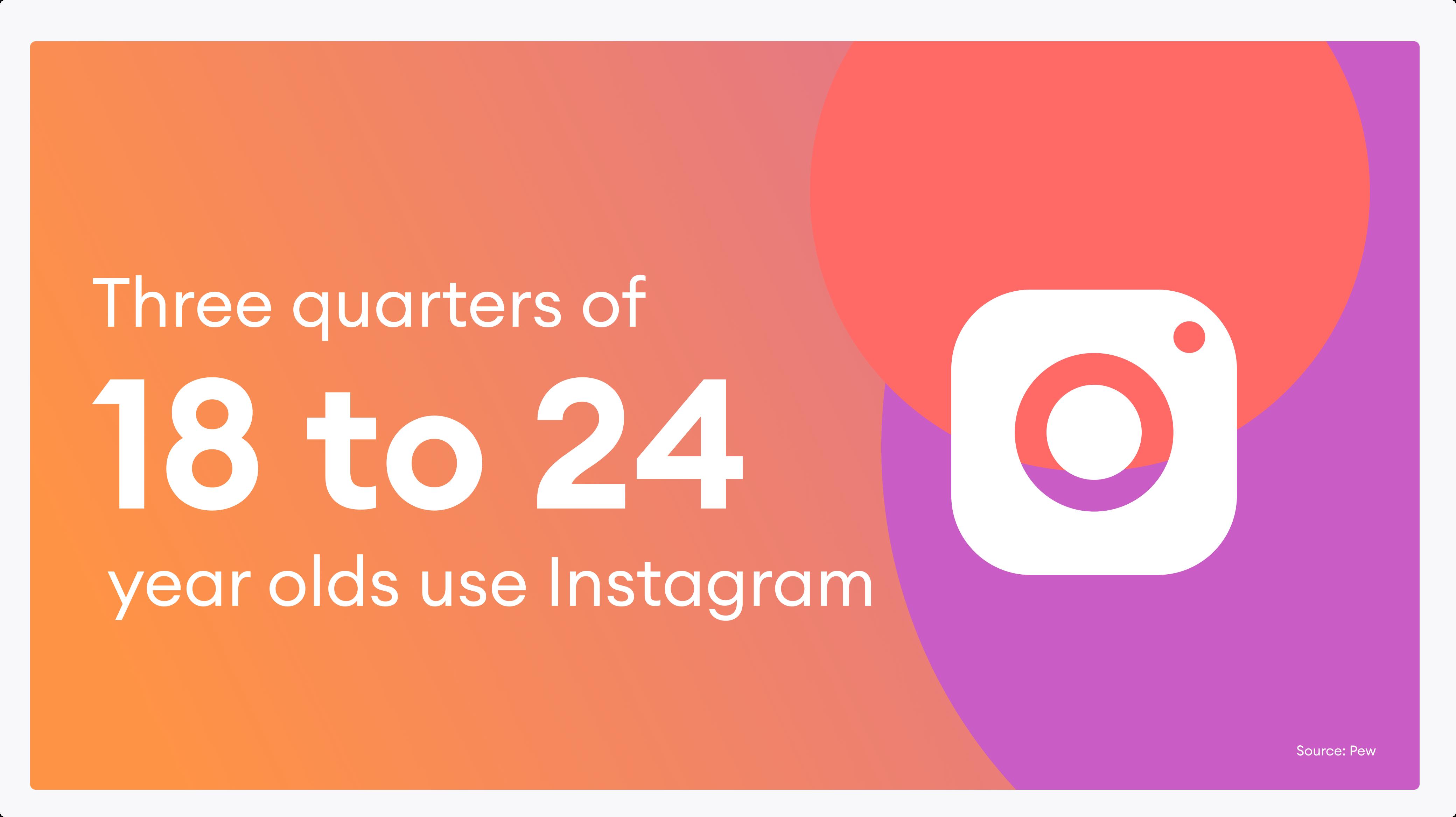 Instagram là nơi tiếp cận nhóm nhân khẩu học trẻ hơn