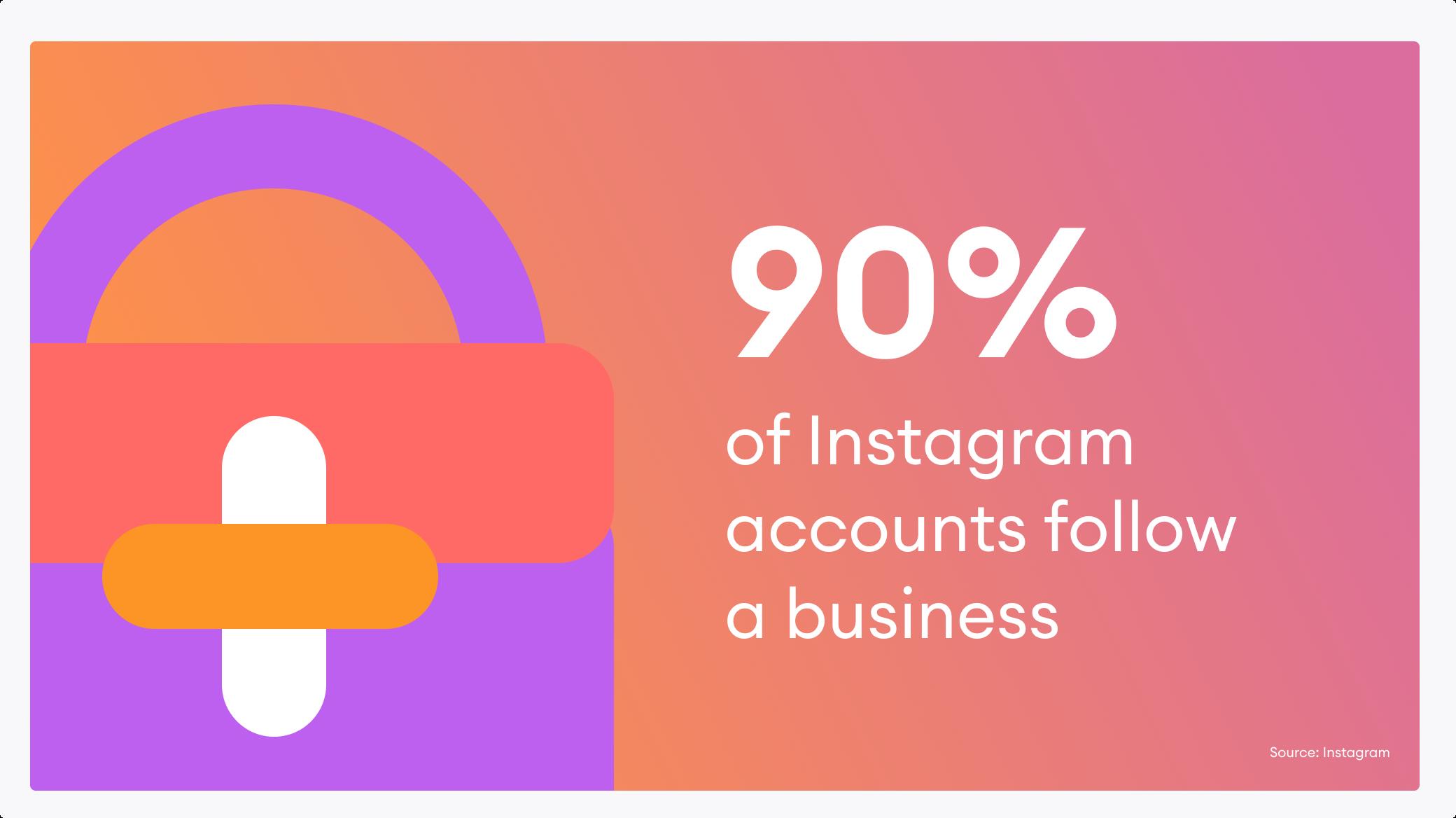 Mọi người muốn tương tác với các thương hiệu trên Instagram