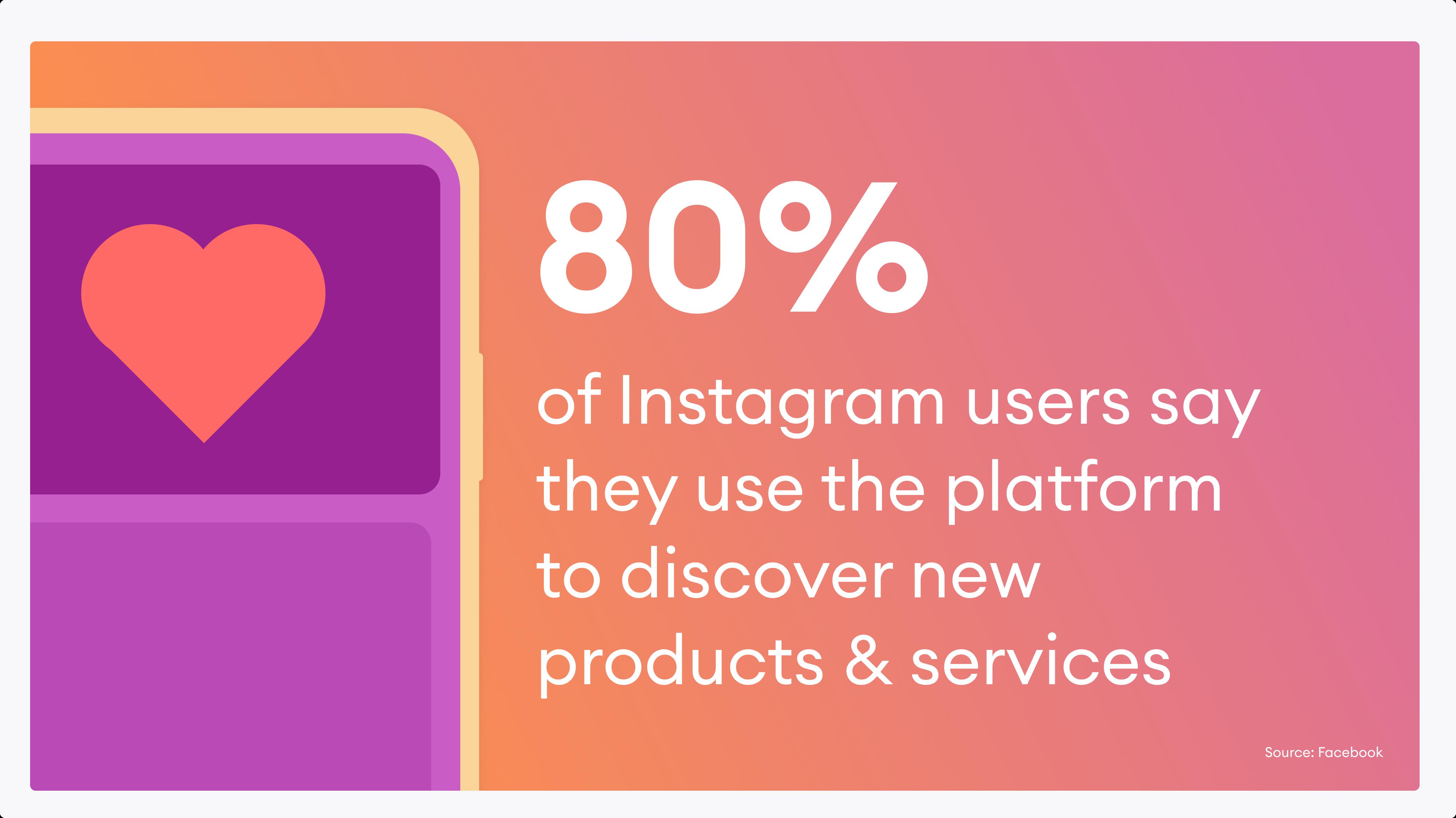 Việc mua sắm rất lớn trên Instagram và nó đang ngày càng phát triển