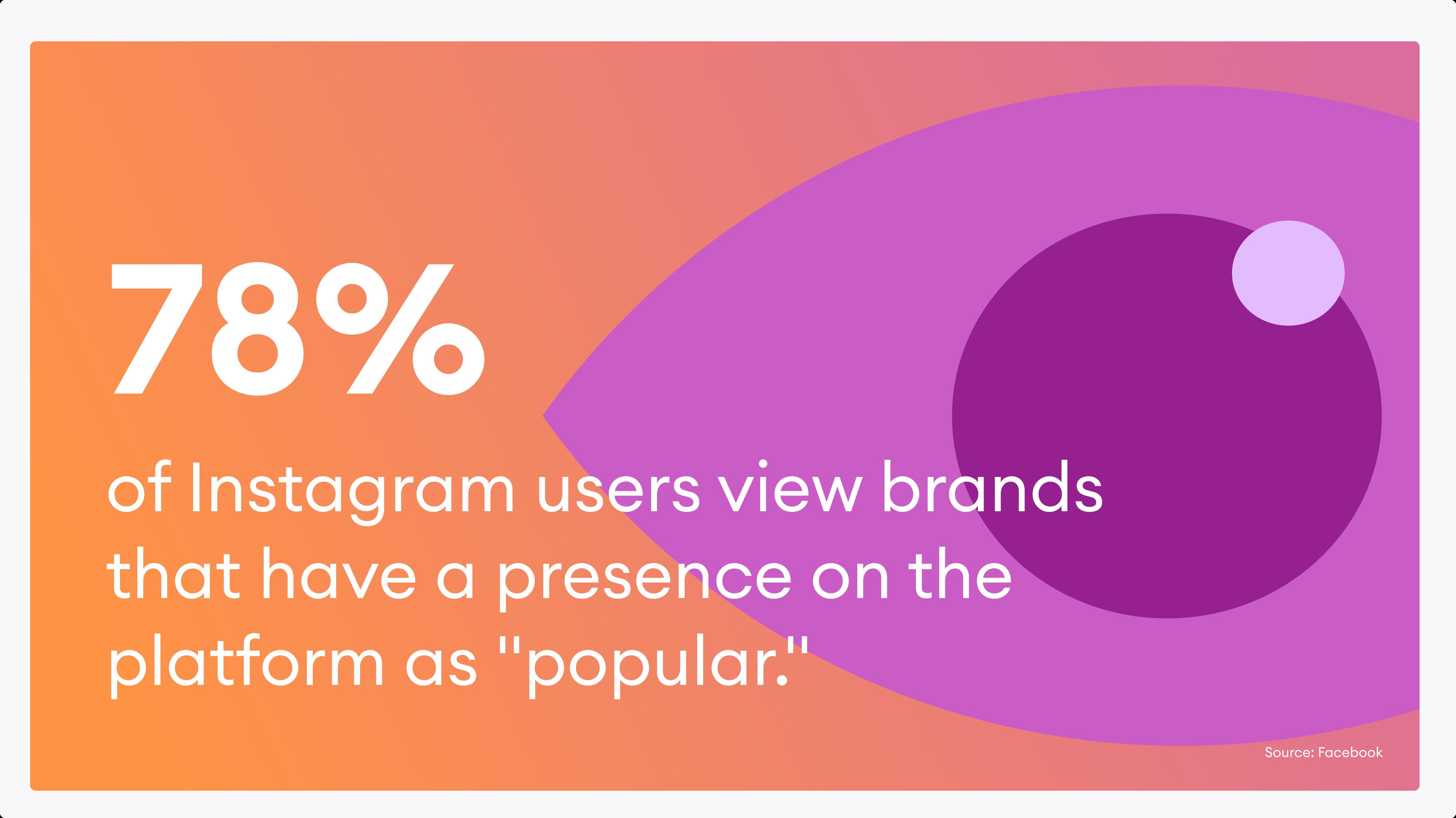 Có sự hiện diện trên Instagram làm cho thương hiệu của bạn trở nên hấp dẫn hơn
