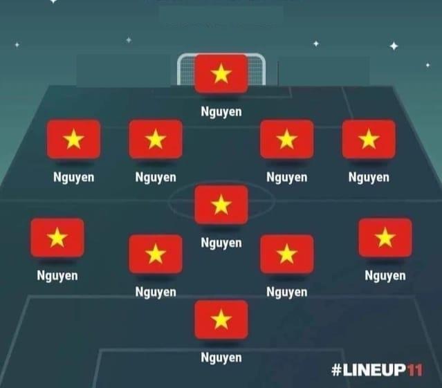 Các fan quốc tế đã dự đoán đội hình ra sân của ĐTVN với UAE =)))